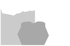 Partner KNX