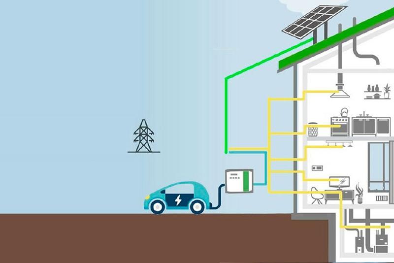 Paneles Solares Recarga vehículo eléctrico